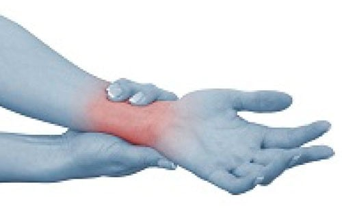 Wrist injuries and hand disorders