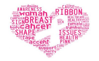 What is Breast Cancer and How to Spot It?